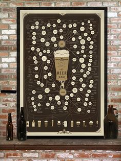 The Very, Very Many Varieties of Beer Print // Pop Chart Lab #Shopify