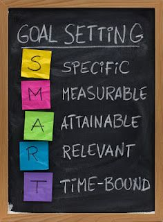 Older students should be able to write their goals.
