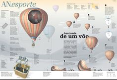 Balonismo em Joinville