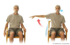 Arm Extensions Exercise for Chronic Obstructive Pulmonary Disease (COPD) Start the exercise slowly and gradually. Either keep track of how long you can do it or count the number of times you can do it before you are mildly out of breath. Each week, increase the amount of time you do them or how many you do.    Start with your arms by your side.  Breathe out as you raise one arm to shoulder height, keeping the arm straight and pointing to the side.  Breathe in as you return your arm to your…
