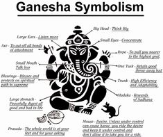 Mantras of Lord Ganesha - The remover of Obstacles | Plenty Tattoo ...
