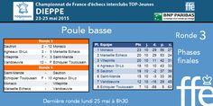 Top Jeunes Dieppe 2015