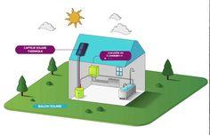 Une solution de qualité pour les maisons RT2012