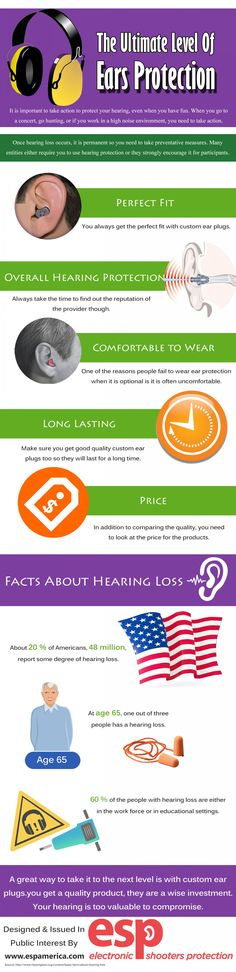 This infographic provide information on The Ultimate Level Of Ears Protection. For more info please visit:http://espamerica.com/product-category/custom-ear-plugs/