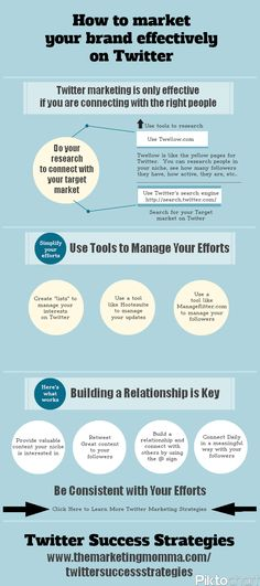 Cómo mostrar con eficacia su marca en Twitter - Infografía / How to market your brand effectively on Twitter - Infographic
