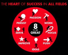The heart of success in all fields