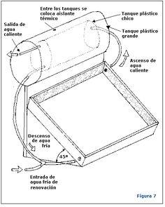 calefon7 Calentador solar gratis con botellas PET