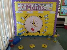 Maths Display, classroom display, class display, numeracy, maths, math, numbers, time, telling the time, Early Years (EYFS), KS1 & KS2 Primary Resources
