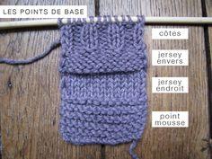 Les bases du tricot by Suzette – *le tricot c'est facile* – Lucette et Suzette