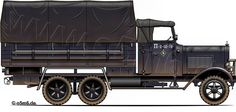 Engines of the Red Army in WW2 - Trophy Henschel 33 G/D 3-ton 6x4 Cargo Truck