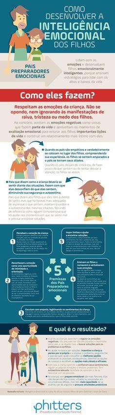 infografico-phitters-como-desenvolver-a-inteligencia-emocional-do-seu-filho