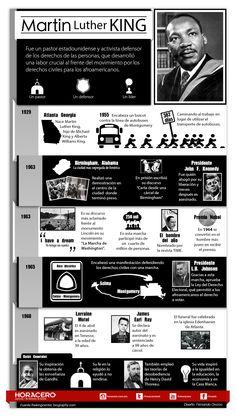Martin Luther King, activista de los derechos civiles desde muy joven, organizó y llevó a cabo diversas actividades pacíficas reclamando el derecho al voto, la no discriminación y otros derechos civiles básicos para la gente negra de los Estados Unidos. World History Map, Us History, History Facts, American History, Martin Luther King, History Images, School Notes, Too Cool For School, Historical Fiction