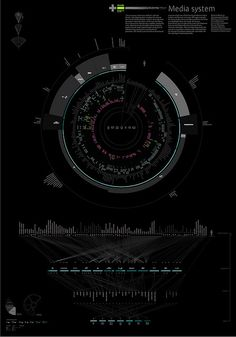 Media System - Integration & convergence by densitydesign, via Flickr