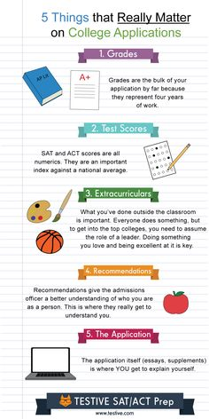 A pinnable infographic about the 5 most important things on a college application.