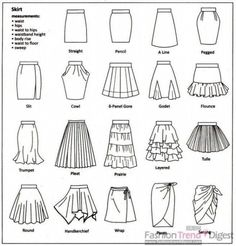 Fashion infographic : From tulle to pencil Skirts infographic Fashion infographic Dress Design Drawing, Dress Design Sketches, Dress Drawing, Fashion Design Drawings, Fashion Sketches, Fashion Drawing Dresses, Skirt Fashion, Fashion Outfits, How To Draw Skirt