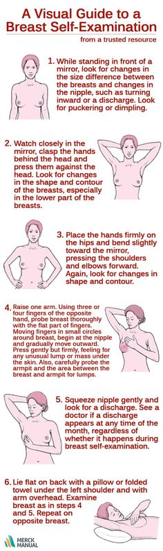 Your guide to the correct way to perform a breast self-examination.