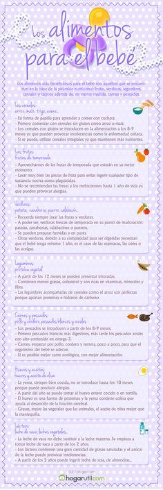 Infografía con los alimentos para el bebé #alimentacion #bebes #infografia
