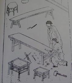 Lu Ban Jing, 15th century, Chinese furniture making manual.