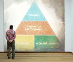 Opinnot ja ura -koulutukset taas syksyllä 2013.    Curriculum for Career courses again in fall 2013.