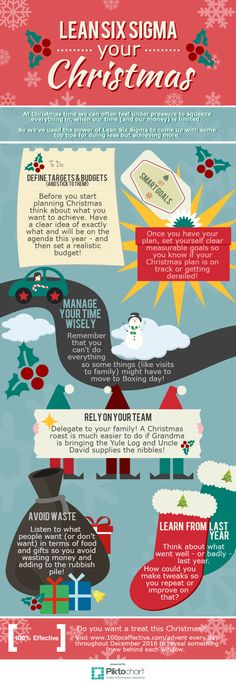 129 best living lean six sigma images on pinterest project learn to do more with less this christmas with our hand leansixsigma tips solutioingenieria Gallery