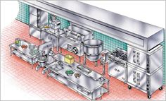 Kitchen layout Restaurant Equipment, Kitchen Equipment, Commercial Kitchen, Kitchen Layout, Wok, This Is Us, Commercial Restaurant Equipment, Commercial Cooking