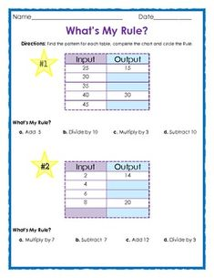 FREE What's My Rule?: Input and Output Tables - 4 pages. 1 worksheet, 4 pages    Directions: Find the pattern for each table, complete the chart and circle the Rule.    8 Input / Output Charts for students to complete    Prior knowledge of patterns, addition, subtraction, multiplication and division are required to complete this lesson. * Free Worksheet Printables *