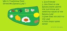 Food Doodle : Why is Food served in a Banana Leaf ?