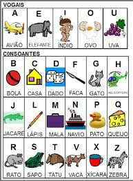 Build Your Brazilian Portuguese Vocabulary Learn Brazilian Portuguese, Portuguese Lessons, Portuguese Language, Learn A New Language, Vocabulary, Preschool, Teaching, Activities, How To Plan