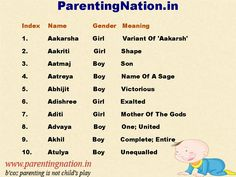 Nicknames for girls in telugu