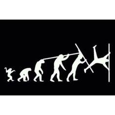 Evolution (of pole)