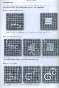 LIBRI SFILATI Needle Lace, Lace Making, Embroidery, Crochet, How To Make, Fabrics, Punch Needle, Hardanger Embroidery, Lace
