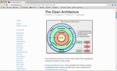 4 Great Programming Architectures You should Know