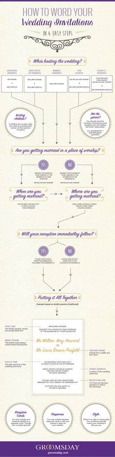 These days, it can be tricky on how to word your wedding invitations due to the myriad of family circumstances. The good news is that there are no official rules on how to word your invitations, so have fun with it!See our helpful infographic below for help on wording your invitations. Share & repin! Only from Groomsday | Groomsday.com