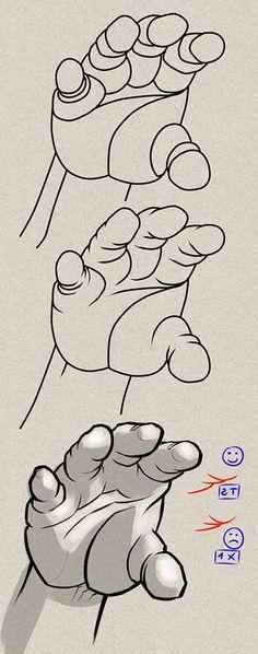 Dessin de main en raccourci: