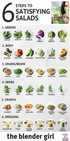 Healthy recipes Vegan salad Healthy salads Whole food recipes Vegan recipes Cooking recipes - Eat Living Foods - Healthy Meal Prep, Healthy Snacks, Healthy Eating, Healthy Fruits, Vegan Snacks On The Go, Vegan Meal Plans, Healthy Protein, Keto Meal, Stay Healthy