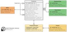 Data Modeling, First Names, Management, Diagram, Base, Templates, Stencils, Vorlage, Models