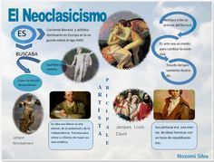Neoclacisismo Spanish Basics, Spanish Lessons, Art History Lessons, History Facts, Ap Literature, Curious Facts, Reading Practice, Spanish Art, Art Story