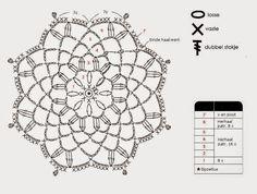 Patrones de grannys octogonales... posavasos y algo más | Crochet y dos agujas