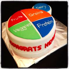 MyPlate Cake I made for a dietitian friend :) design courtesy of choosemyplate.gov