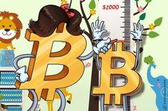 Аналитики утверждают, что цена Биткоина будет в диапазоне от $ 2000 до $ 3000 в конце 2017 года. #bitcoin #btc
