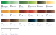 How to Choose a Basic Portrait Painting Palette for Oils Oil Painting Supplies, Oil Painting Tips, Painting Lessons, Mixing Paint Colors, Color Mixing, Paint Color Palettes, Red Indian, Shades Of Yellow, Color Inspiration
