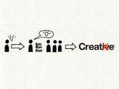 Share Ideas - The Innovators Crowd - Social Business Community