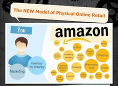 new edition of asm 7 amazon course
