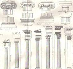 Greek & Roman Orders