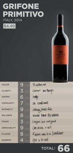 64 best wino images beverages red wine red wines rh pinterest com