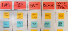134 Best Human Centered Innovation Toolkit Images On Pinterest