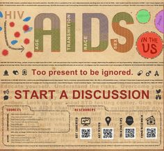 The Basics: HIV/AIDS in the United States