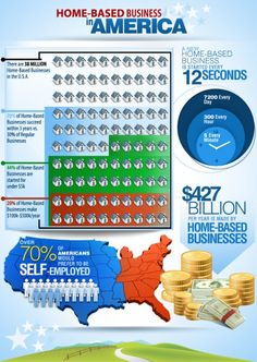 #infographic home-based business in America