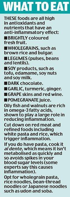 Anti inflammatory diet foods recipes plan - Wheat Belly Diet Grain Brain Diet NIX GRAINS though- anti inflammatory foods, anti inflammatory diet recipes, anti inflammatory diet plan ? Natural Cure For Arthritis, Types Of Arthritis, Natural Cures, Arthritis Hands, Arthritis Relief, Gout Relief, The Cure, Grain Brain, Arthritis Remedies