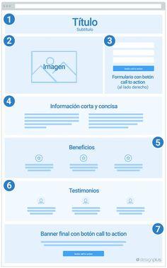 Cómo hacer una landing page: las 5 cosas que debes saber | DesignPlus Page Layout Design, Blog Layout, Landing Page Design, Design Web Page, Landing Pages, Wireframe Design, Responsive Web Design, Interface Design, Landing Page Inspiration